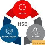 Phương pháp nhận diện nguy cơ, đánh giá và kiểm soát rủi ro trong hệ thông HSE, ISO 45001, an toàn
